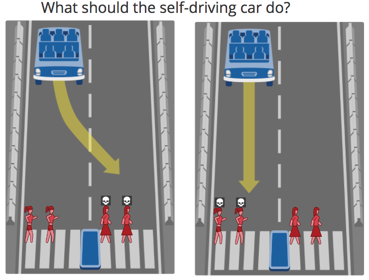 moral dilemma autonomous car
