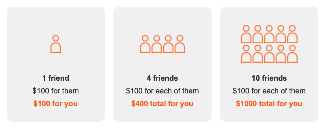 ING referral campaign