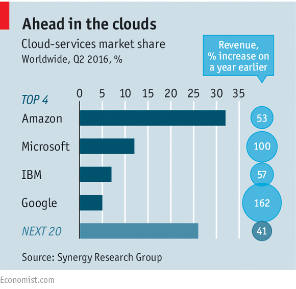 img_2016review_cloud.png